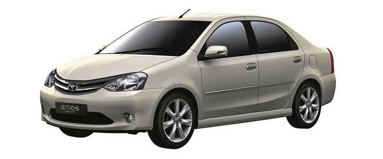 Get Best Price On Rental Car
